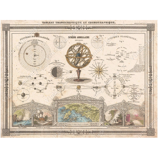 Large Vintage Historic 1852 Astronomical And Cosmos Map Solar System Chart M. Vuillemin Restoration Hardware Style Fine Art Print wall map