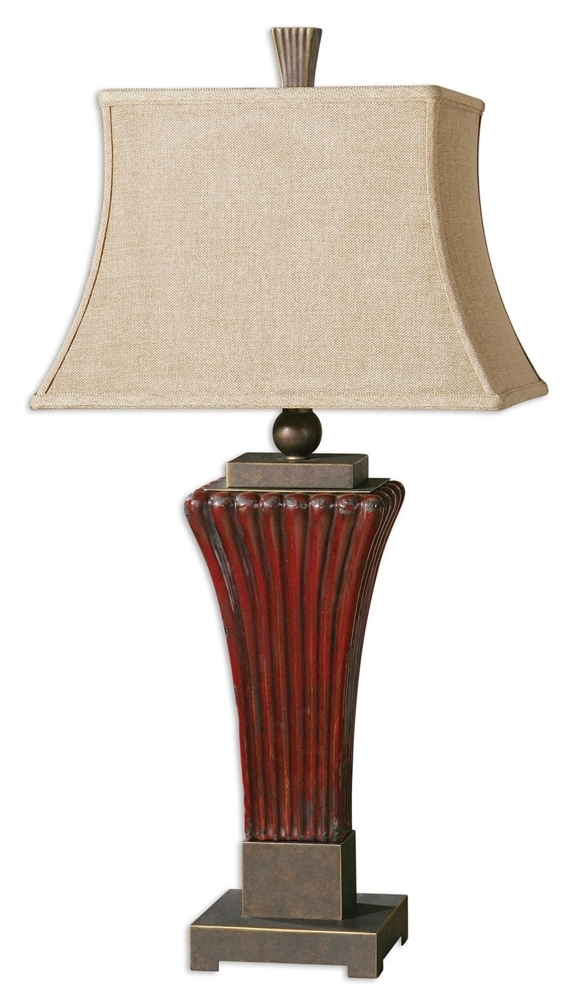 Uttermost Rosso Ribbed Ceramic Lamp 5ac487412a00e469d747020c